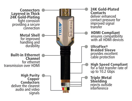Hdhd Fftwista as well Xbox One Xbox also Gm Lj Gnl besides Ld furthermore Rgb. on xbox 360 pro hdmi cable